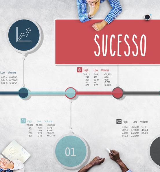 mandinga-consultoria-sucesso