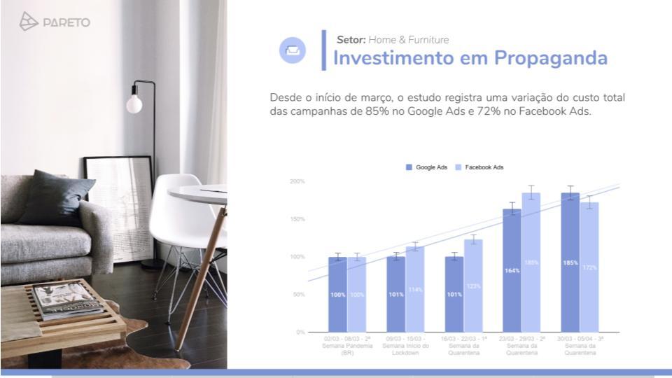 pareto-group-investimento